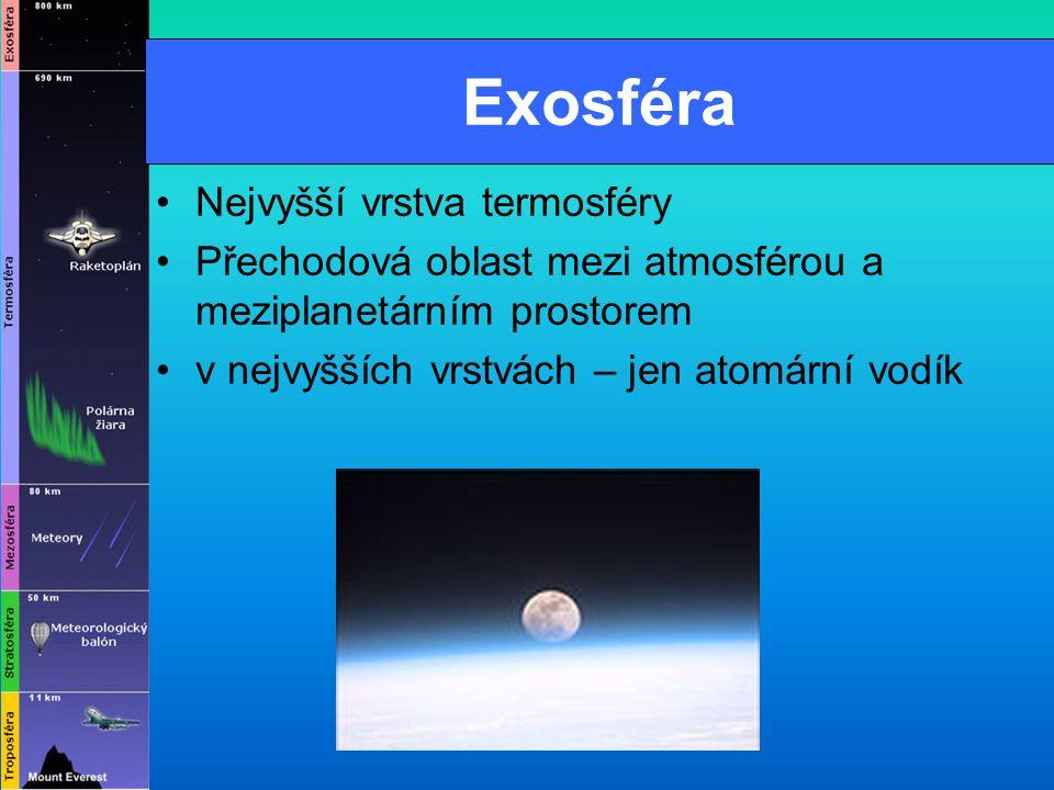Exosféra Nejvyšší vrstva termosféry