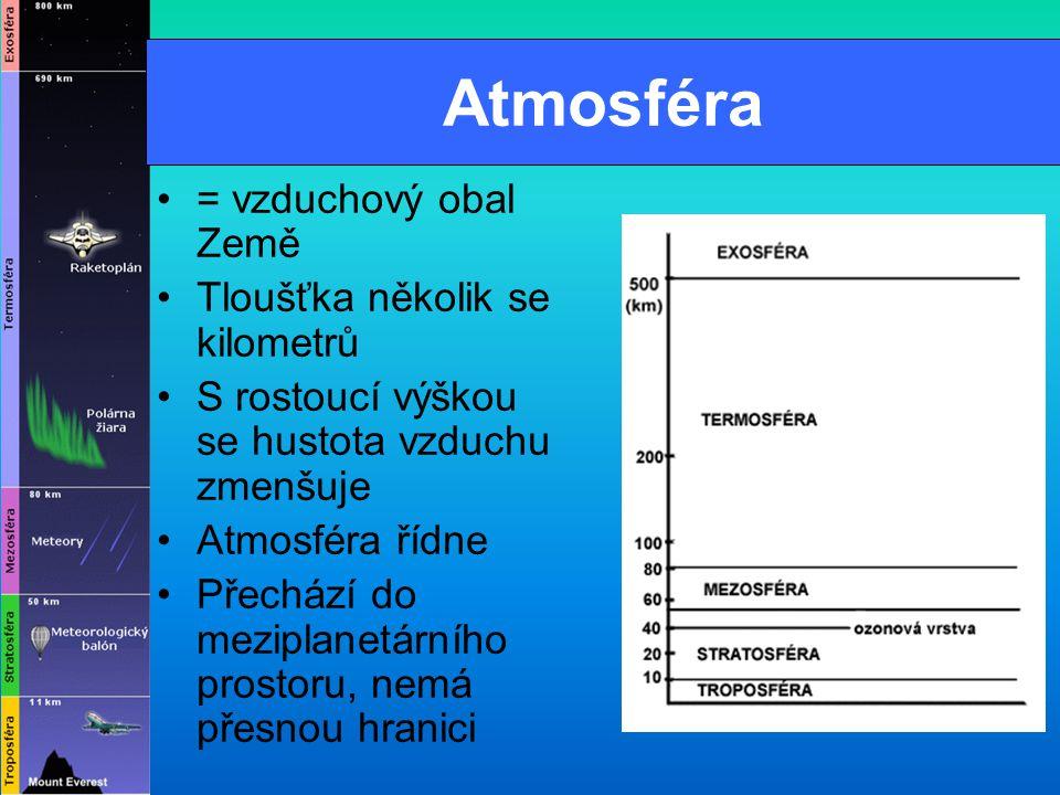 Atmosféra = vzduchový obal Země Tloušťka několik se kilometrů