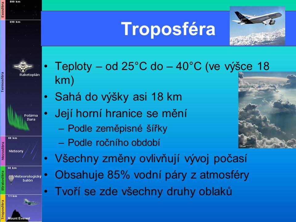 Troposféra Teploty – od 25°C do – 40°C (ve výšce 18 km)