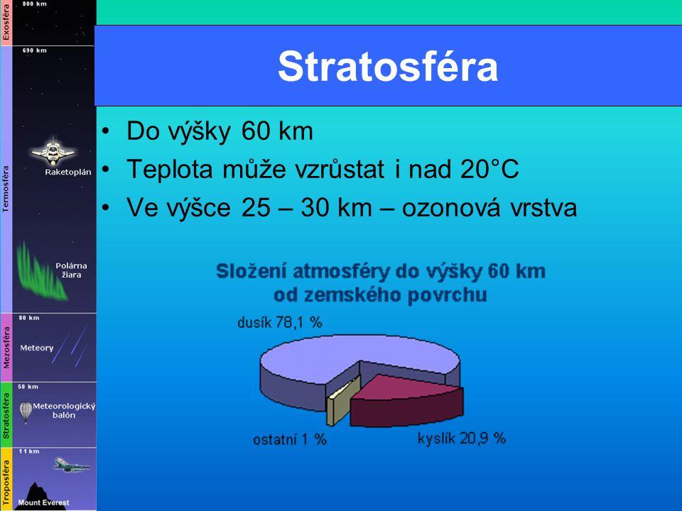 Stratosféra Do výšky 60 km Teplota může vzrůstat i nad 20°C
