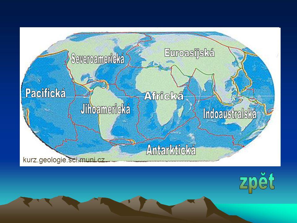 Euroasijská Severoamerická Pacifická Africká Jihoamerická
