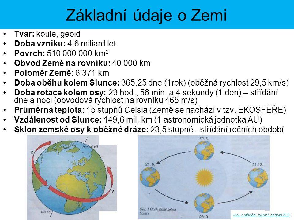Základní údaje o Zemi Tvar: koule, geoid Doba vzniku: 4,6 miliard let
