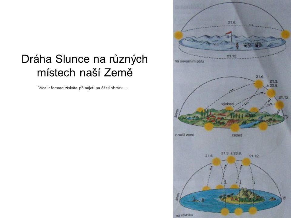 Dráha Slunce na různých místech naší Země