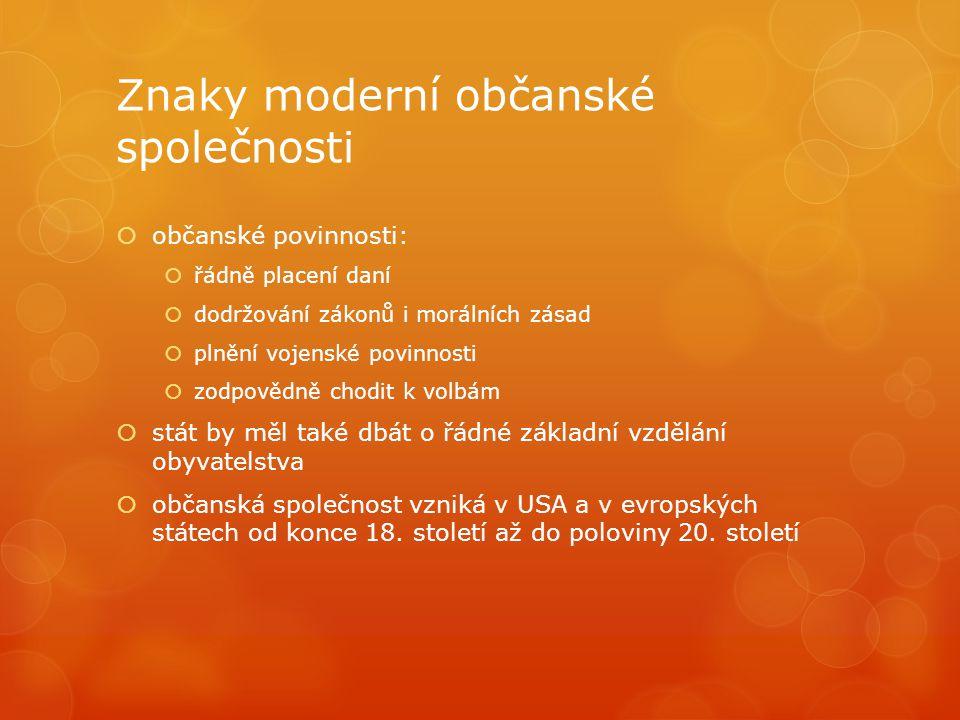 Znaky moderní občanské společnosti