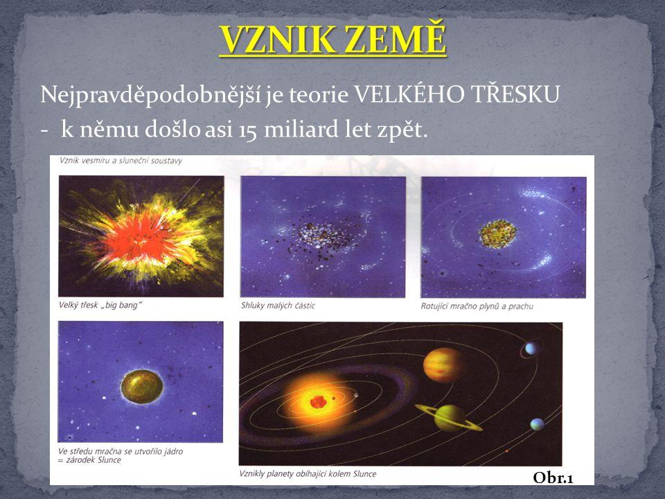 VZNIK ZEMĚ Nejpravděpodobnější je teorie VELKÉHO TŘESKU - k němu došlo asi 15 miliard let zpět.