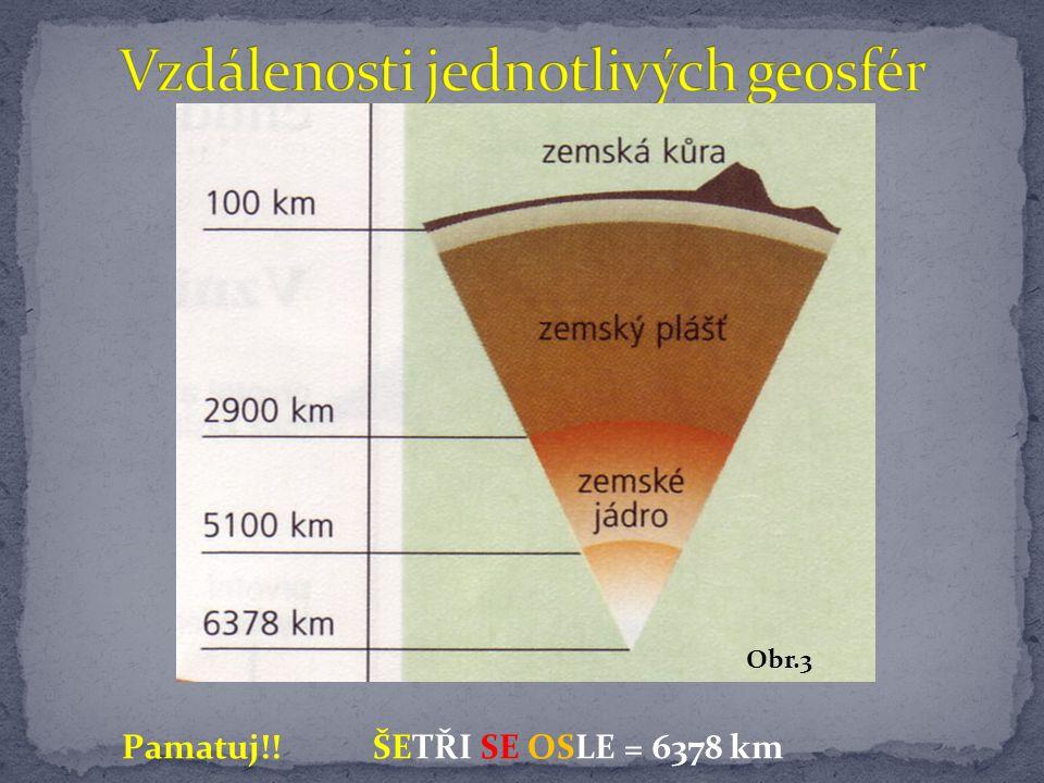 Vzdálenosti jednotlivých geosfér