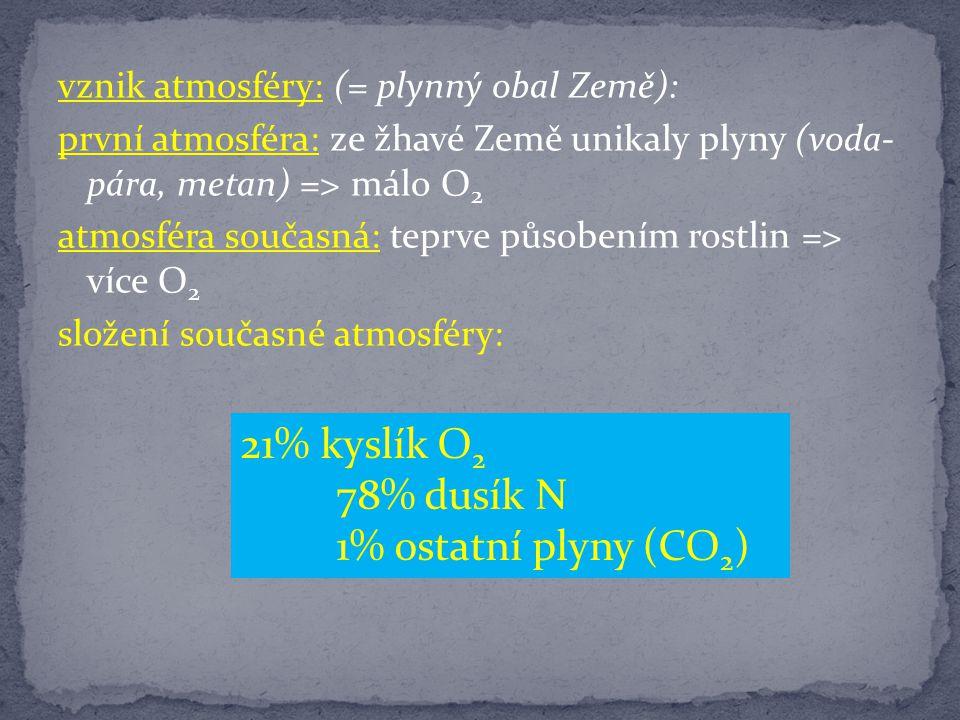 21% kyslík O2 78% dusík N 1% ostatní plyny (CO2)