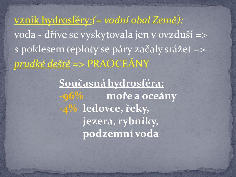vznik hydrosféry:(= vodní obal Země):