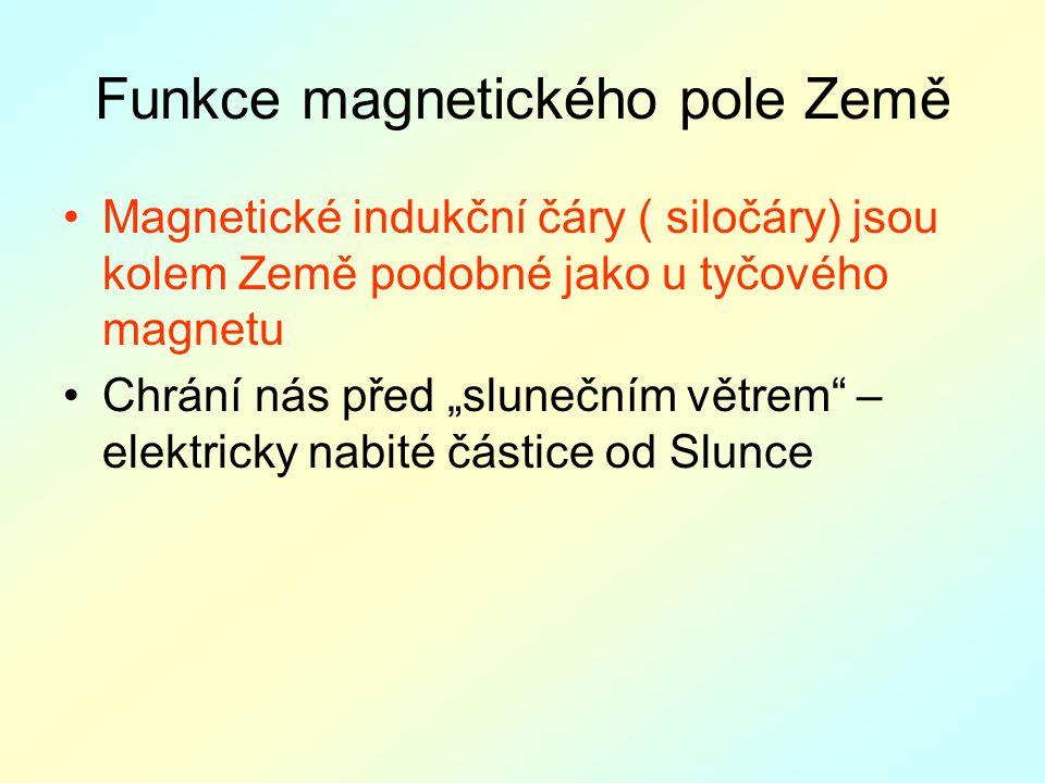 Funkce magnetického pole Země