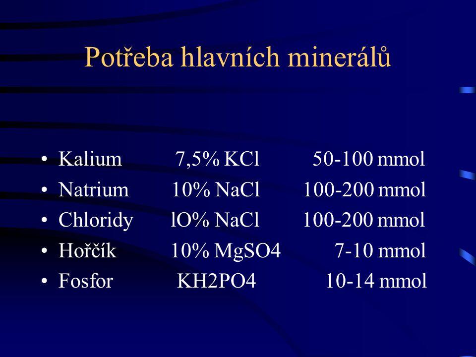Potřeba hlavních minerálů