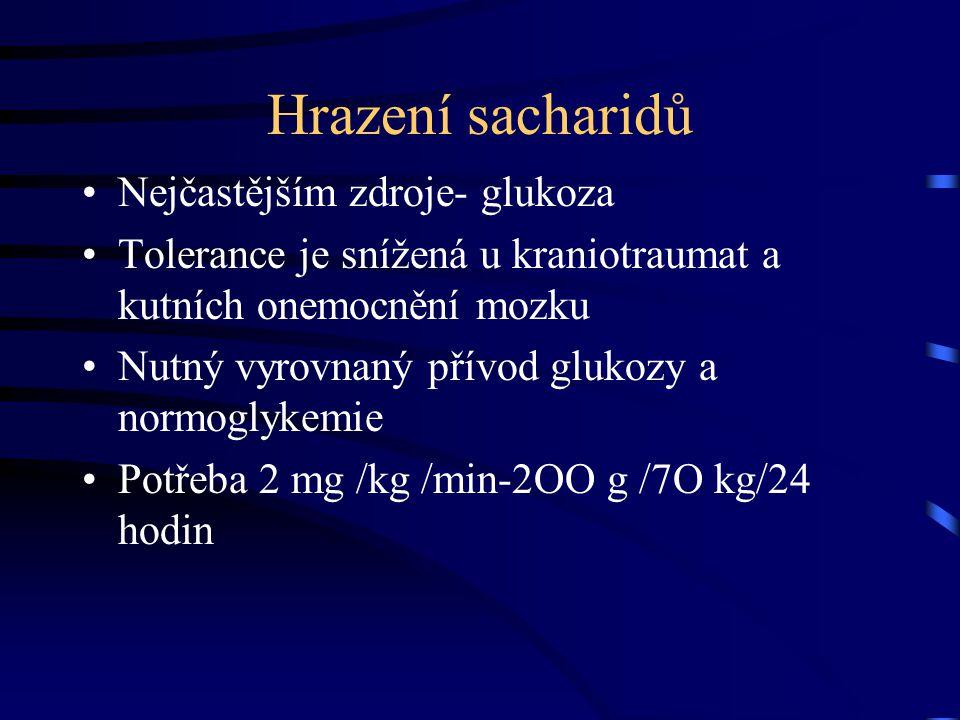Hrazení sacharidů Nejčastějším zdroje- glukoza