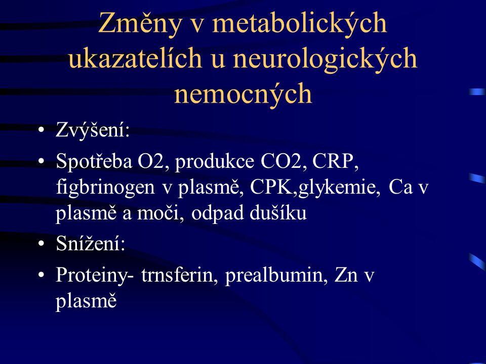 Změny v metabolických ukazatelích u neurologických nemocných