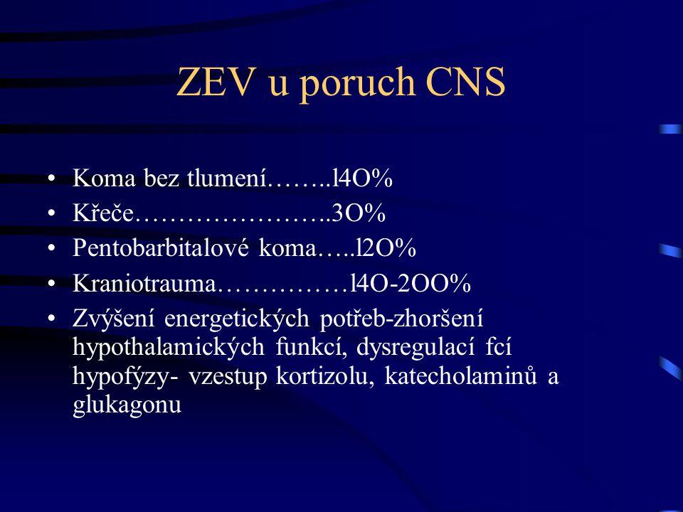 ZEV u poruch CNS Koma bez tlumení……..l4O% Křeče…………………..3O%