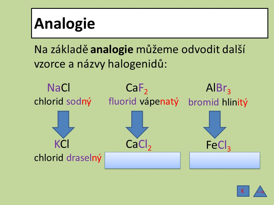 Analogie CaF2 AlBr3 KCl CaCl2 FeCl3