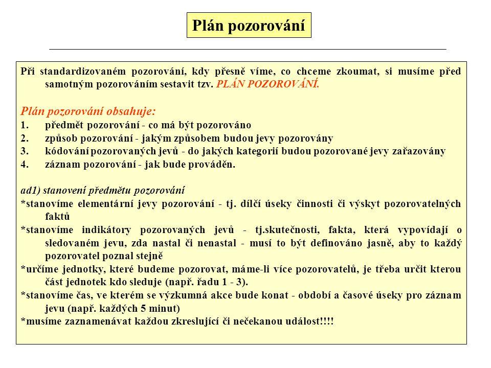Plán pozorování Plán pozorování obsahuje: