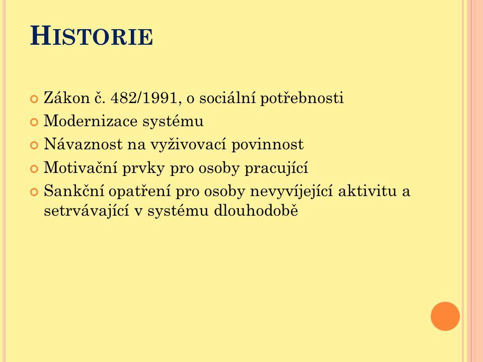 Historie Zákon č. 482/1991, o sociální potřebnosti Modernizace systému