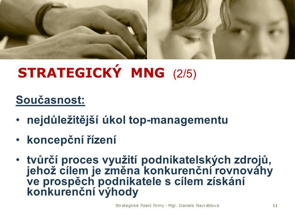 Strategické řízení firmy - Mgr. Daniela Navrátilová