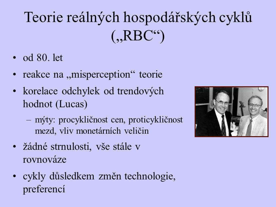 """Teorie reálných hospodářských cyklů (""""RBC )"""