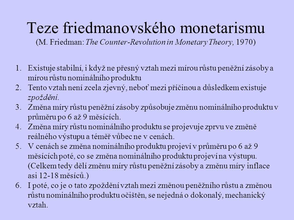 Teze friedmanovského monetarismu (M