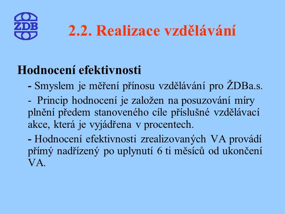 2.2. Realizace vzdělávání Hodnocení efektivnosti