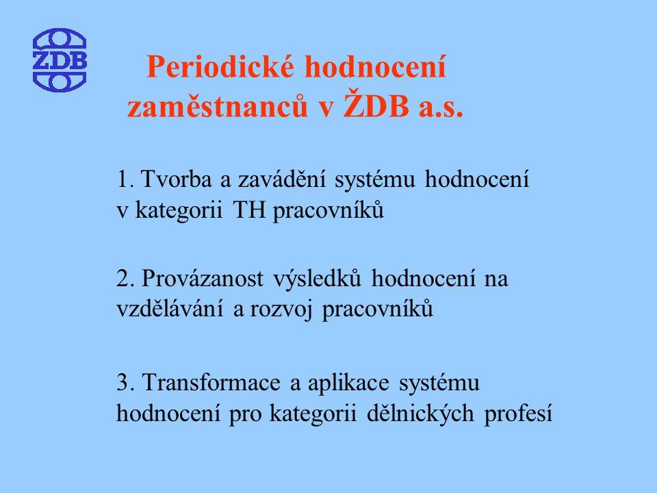 Periodické hodnocení zaměstnanců v ŽDB a.s.