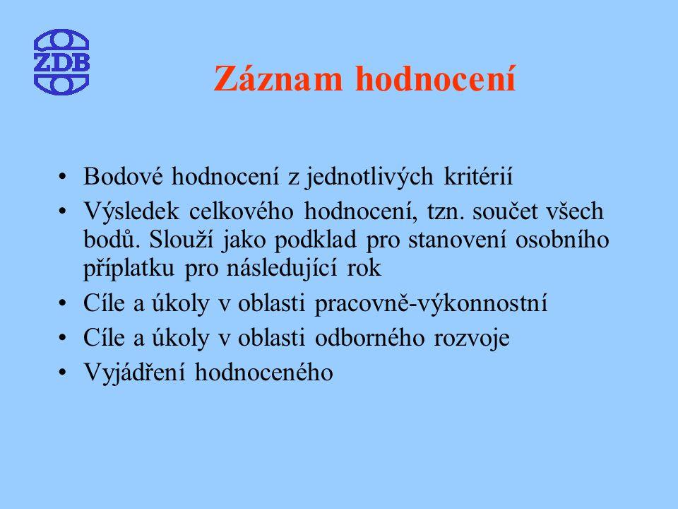 Záznam hodnocení Bodové hodnocení z jednotlivých kritérií