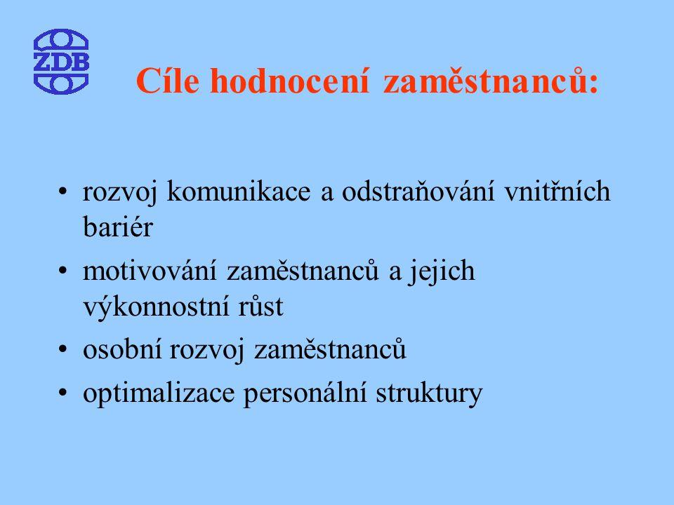 Cíle hodnocení zaměstnanců: