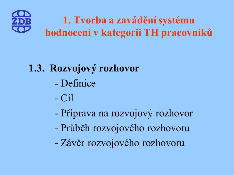 1. Tvorba a zavádění systému hodnocení v kategorii TH pracovníků