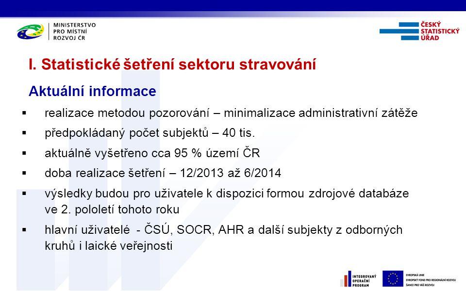I. Statistické šetření sektoru stravování