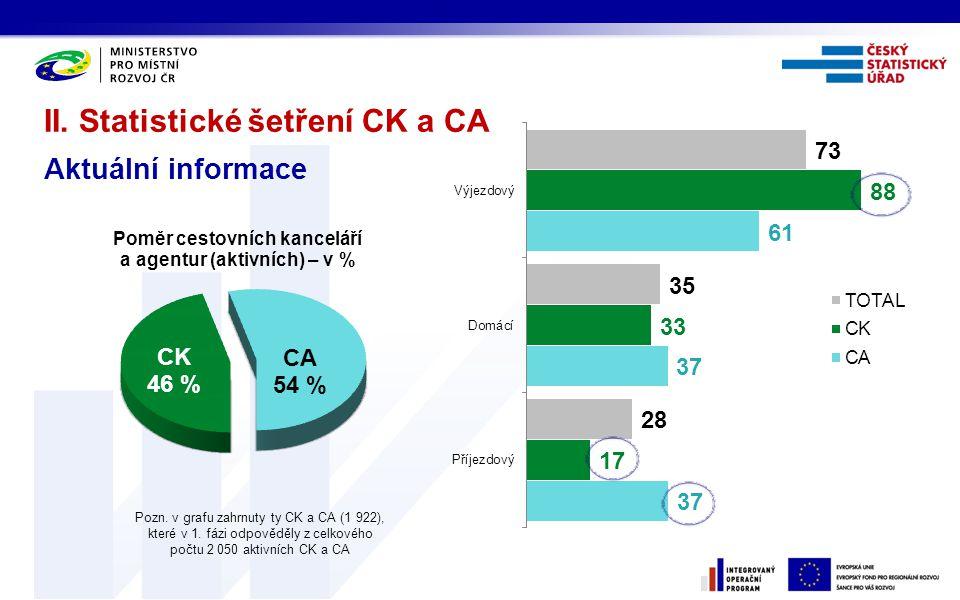 II. Statistické šetření CK a CA