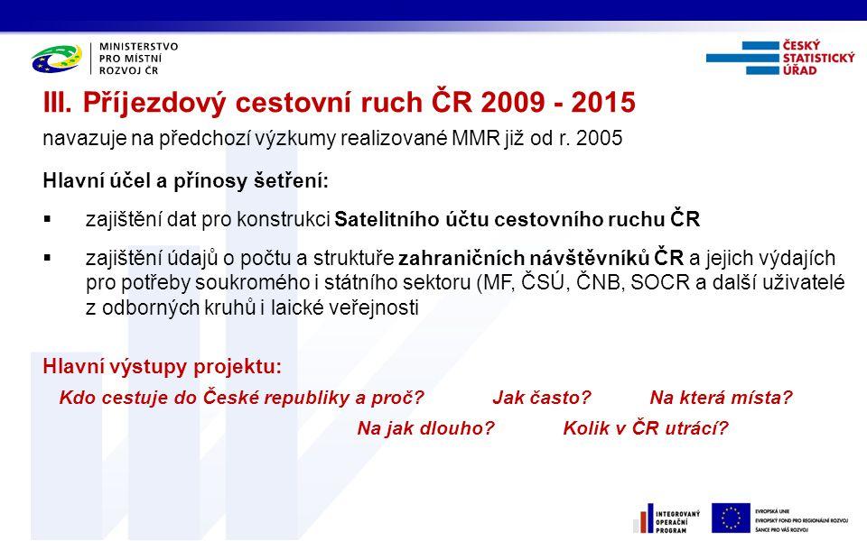 III. Příjezdový cestovní ruch ČR 2009 - 2015