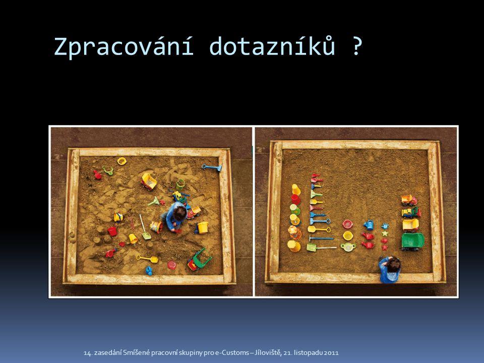 Zpracování dotazníků . 14. zasedání Smíšené pracovní skupiny pro e-Customs – Jíloviště, 21.
