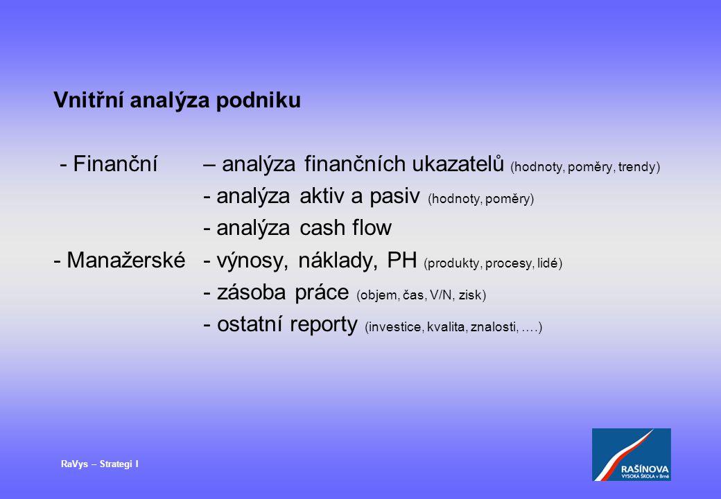 Vnitřní analýza podniku