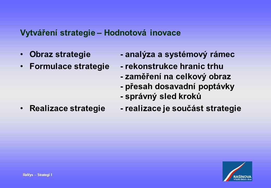 Vytváření strategie – Hodnotová inovace