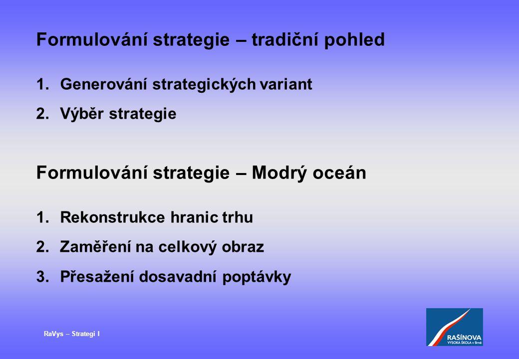 Formulování strategie – tradiční pohled