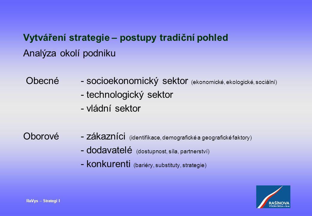 Vytváření strategie – postupy tradiční pohled