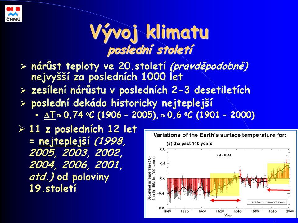 Vývoj klimatu poslední století