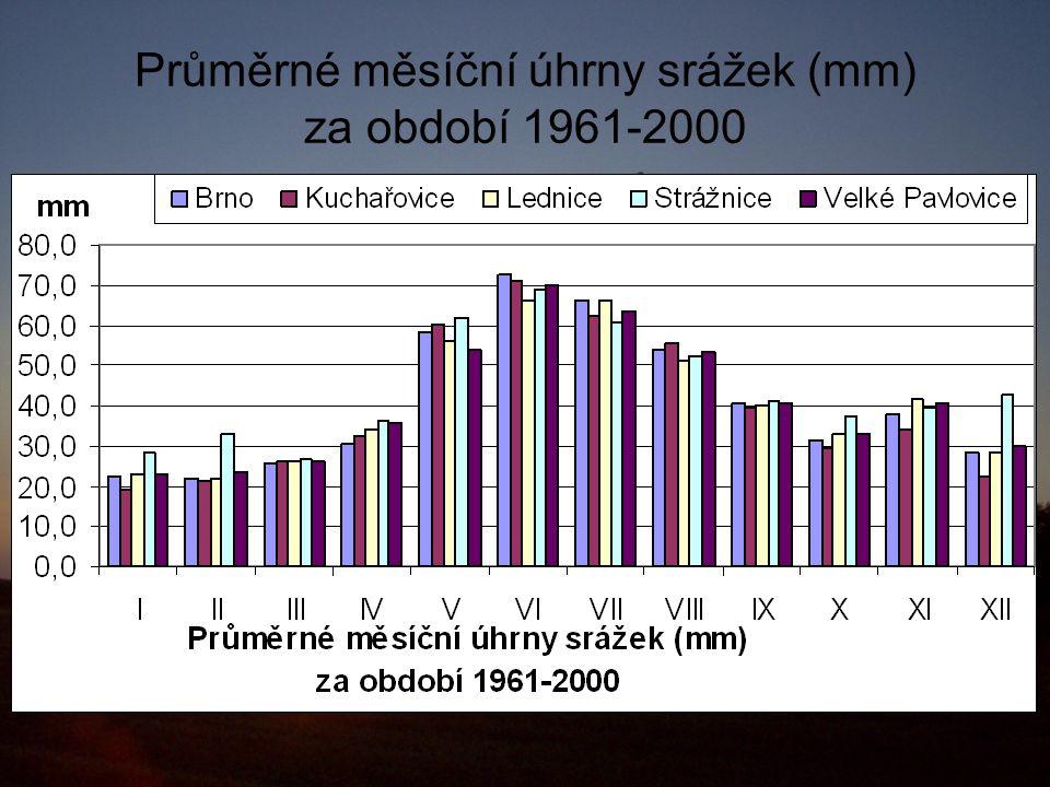 Průměrné měsíční úhrny srážek (mm) za období 1961-2000