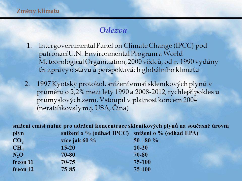 Změny klimatu Odezva.