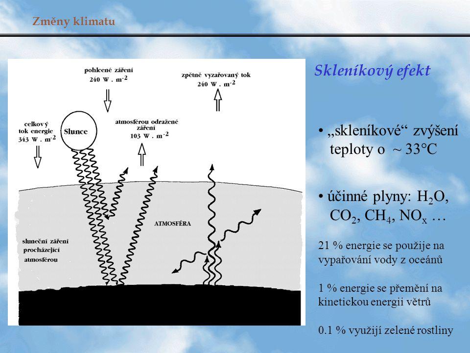 """Skleníkový efekt """"skleníkové zvýšení teploty o ~ 33°C"""