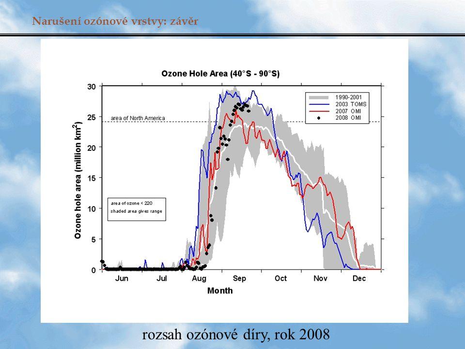 rozsah ozónové díry, rok 2008