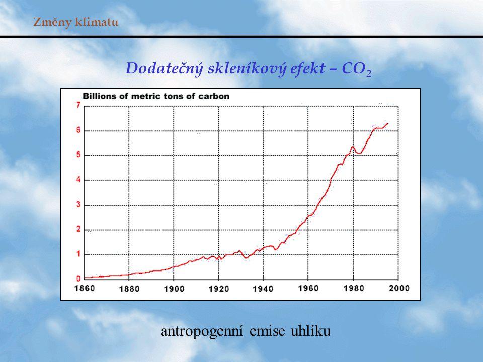antropogenní emise uhlíku
