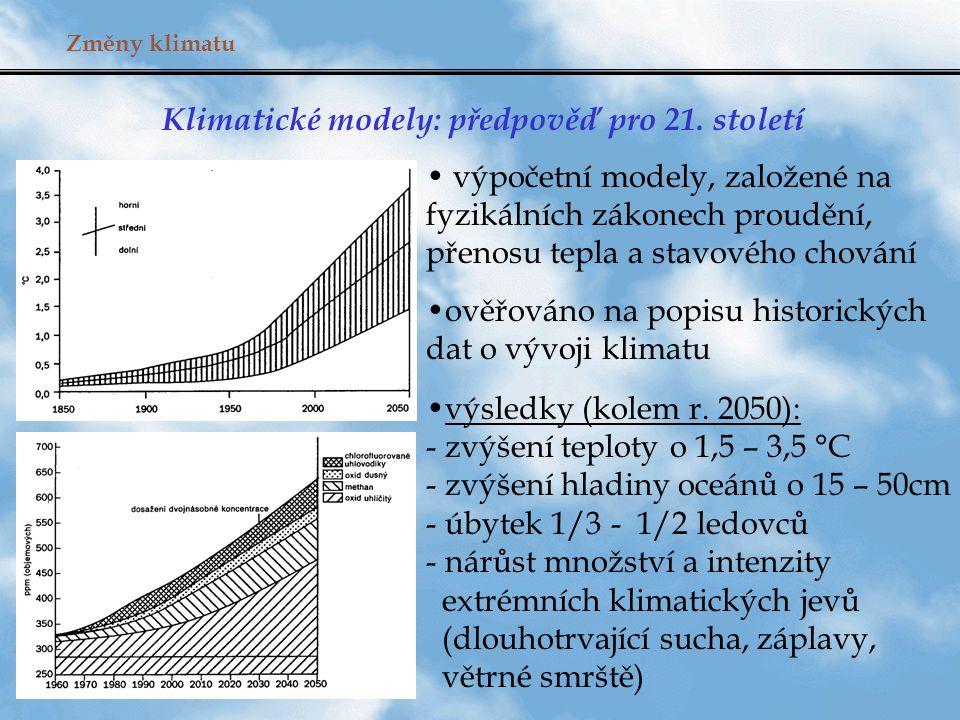 Klimatické modely: předpověď pro 21. století