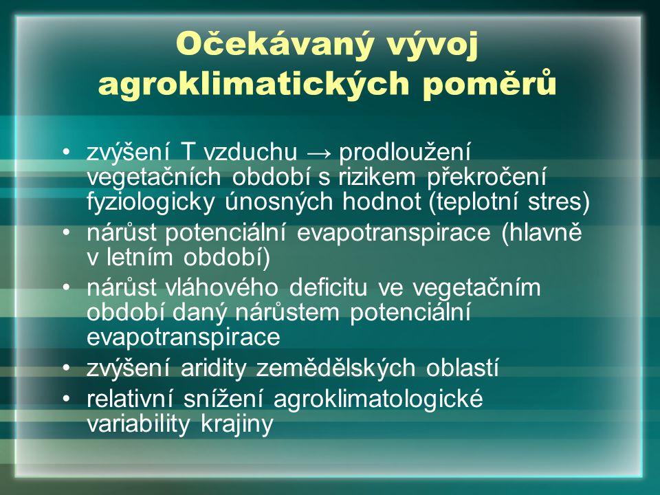 Očekávaný vývoj agroklimatických poměrů