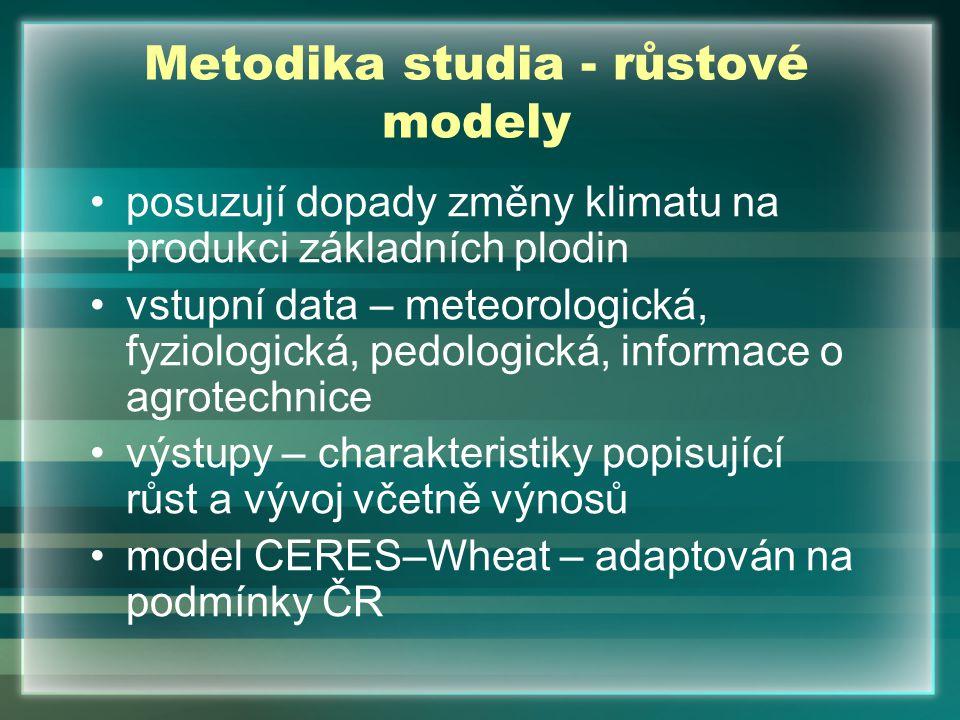 Metodika studia - růstové modely