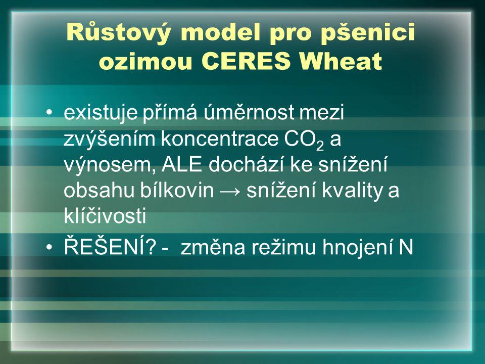 Růstový model pro pšenici ozimou CERES Wheat