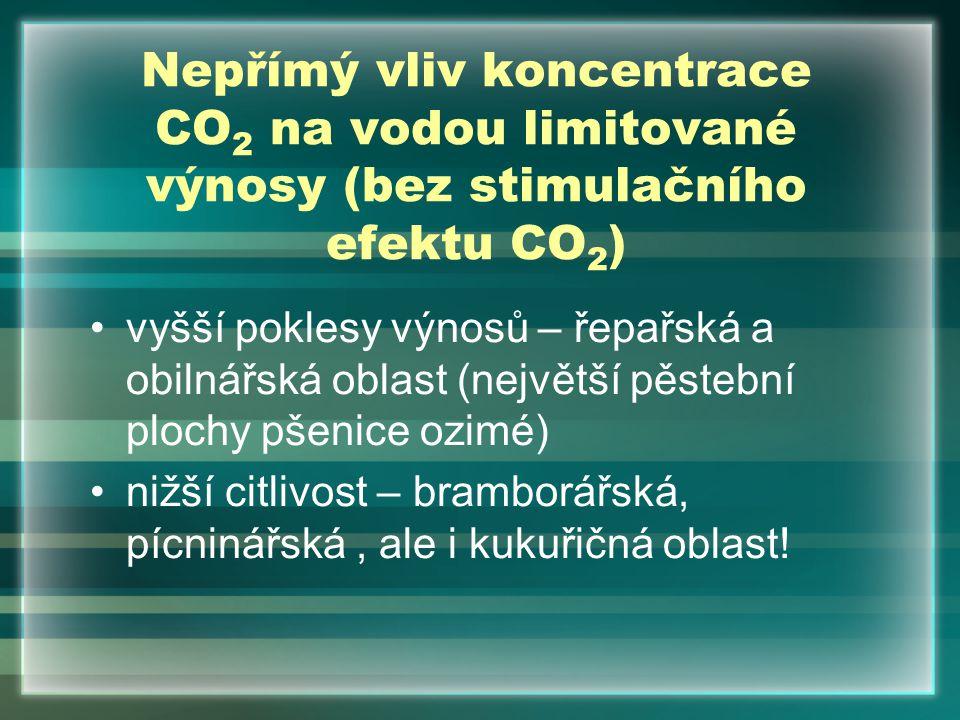 Nepřímý vliv koncentrace CO2 na vodou limitované výnosy (bez stimulačního efektu CO2)