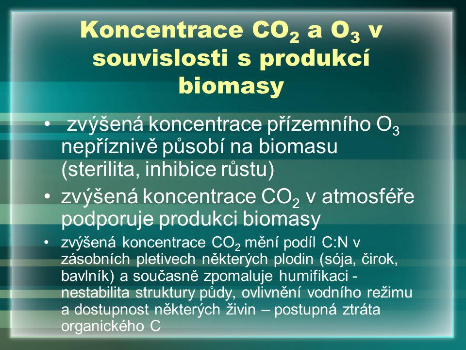 Koncentrace CO2 a O3 v souvislosti s produkcí biomasy