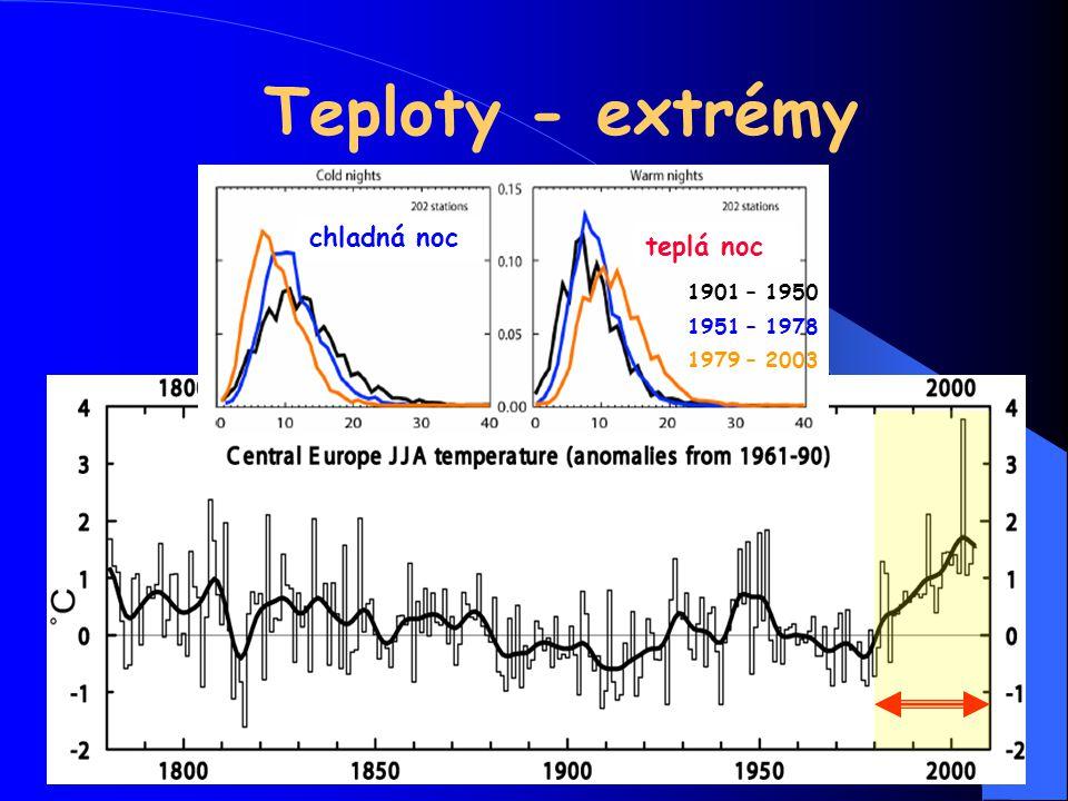 Teploty - extrémy chladná noc teplá noc 1901 – 1950 1951 – 1978