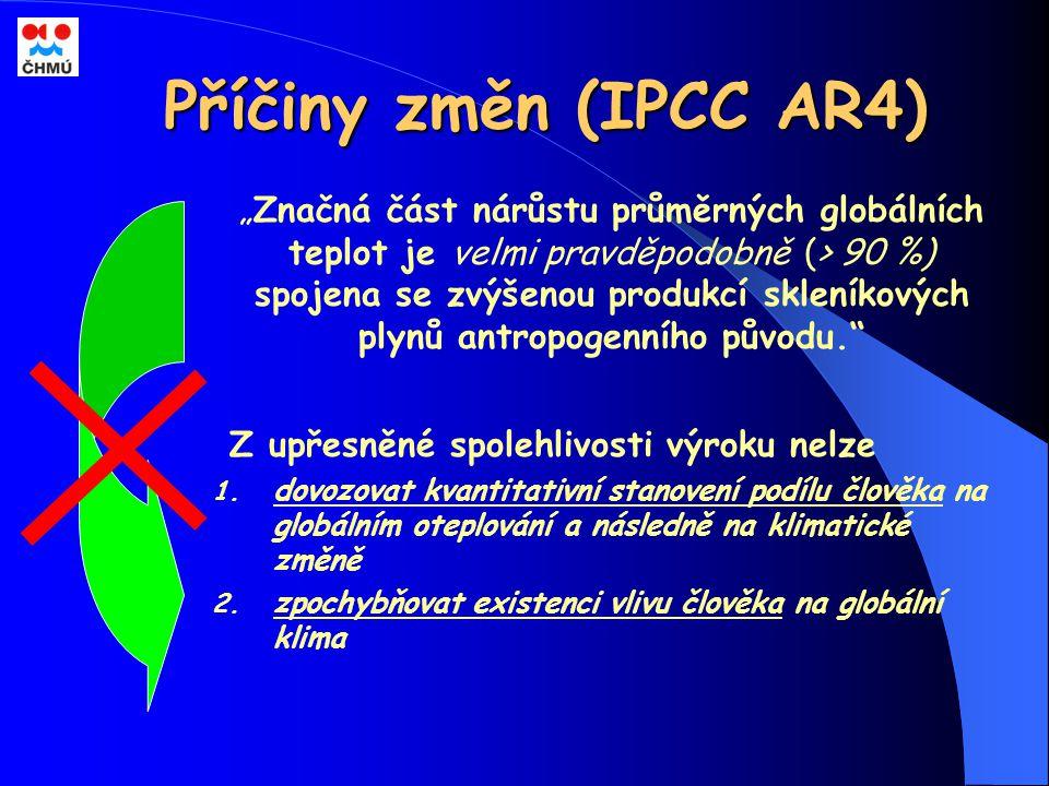 Příčiny změn (IPCC AR4)
